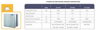 Pyramid Ice cube machine technical specifications