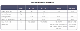 Snow maker technical specifications